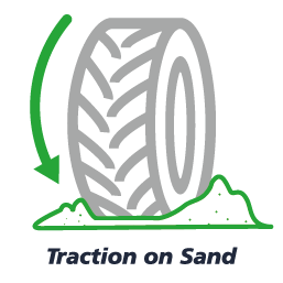 Traction on Sand